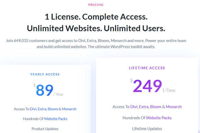 Divi membership fees