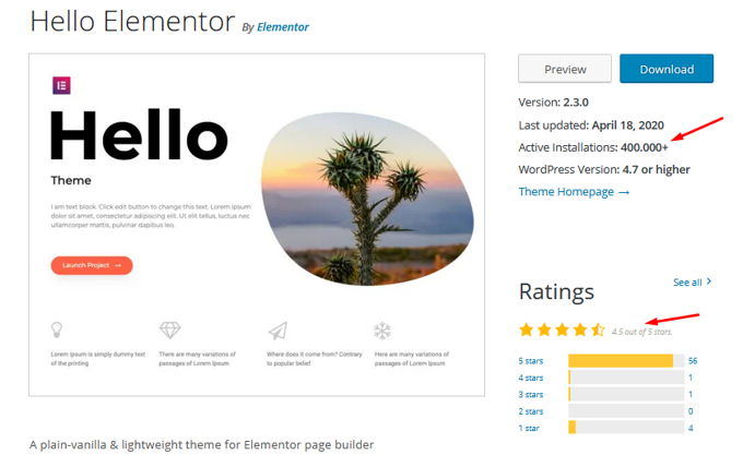 Hello Elementor ratings