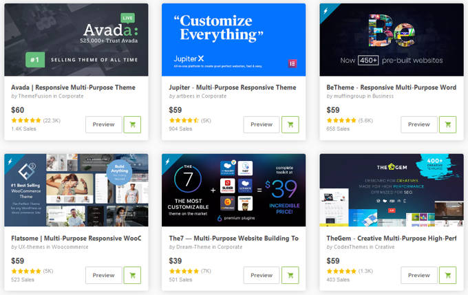 Find the best Wordpress themes 2020 (Theme websites)